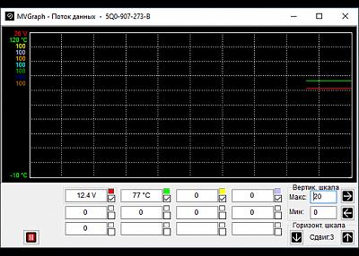 Диагностический сканер Вася диагност 21.4.0 (лицензия) - Графическое представление