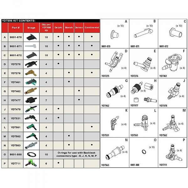 Адаптеры для форсунок Common Rail, комплект  Delphi YDT586 купить